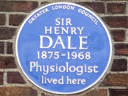 Dale, Sir Henry (id=281)
